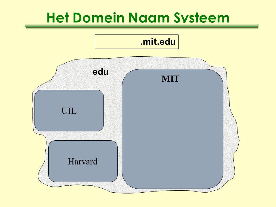 Het Domein Naam Systeem edu UIL Harvard MIT.mit.edu