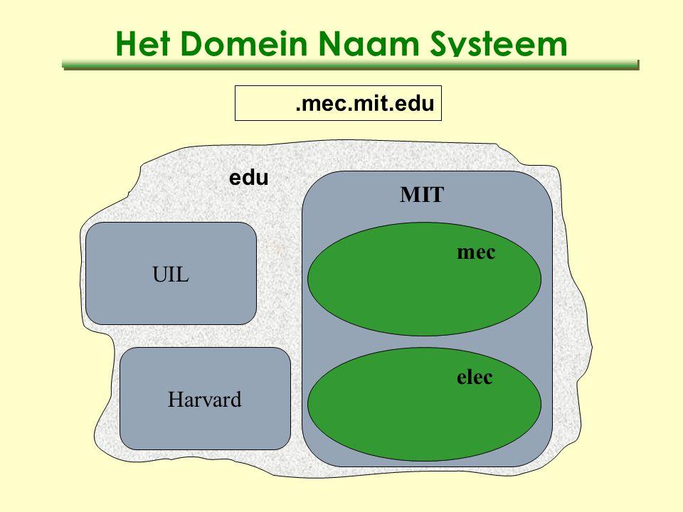 Het Domein Naam Systeem edu UIL Harvard mec elec MIT.mec.mit.edu