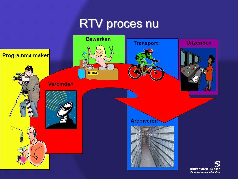 RTV proces nu Programma maken Bewerken Verbinden Uitzenden Archiveren Transport