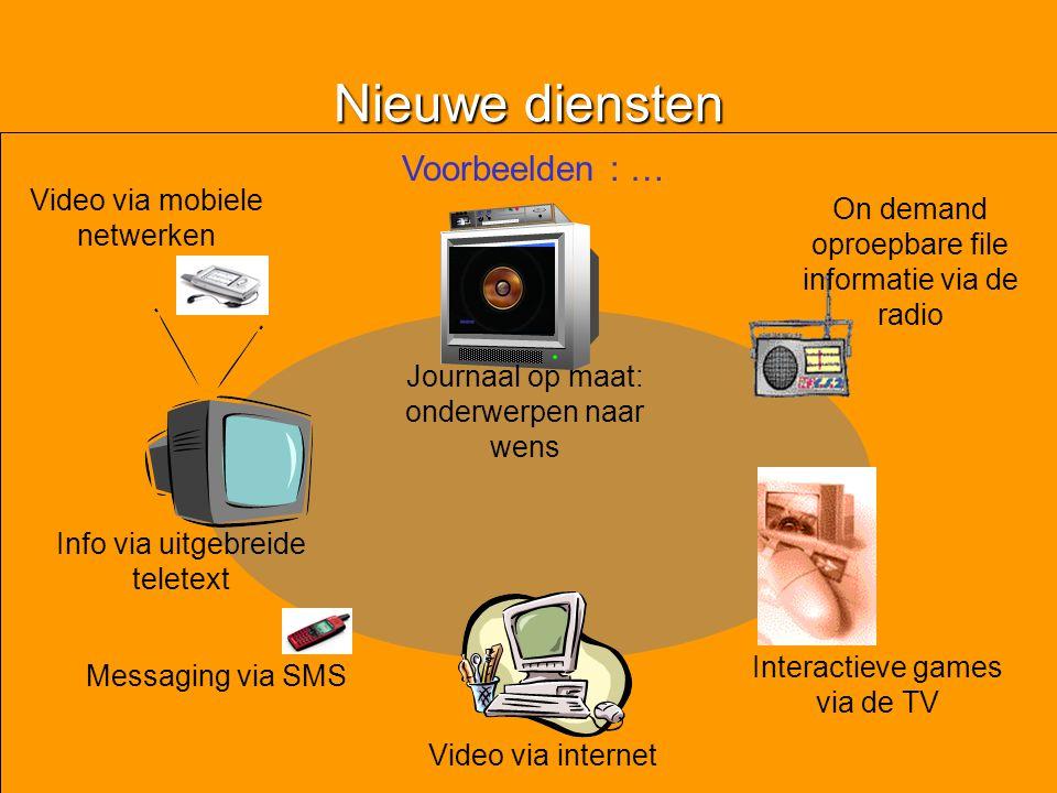 Nieuwe diensten Video via internet Journaal op maat: onderwerpen naar wens On demand oproepbare file informatie via de radio Info via uitgebreide tele