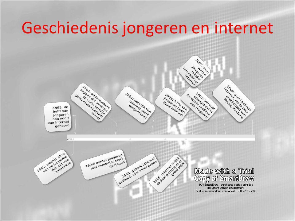 Stelling • Zou jij jou privacy op het gebied van internet opgeven als de veiligheid van internetgebruik onder kinderen dan omhoog gaat?