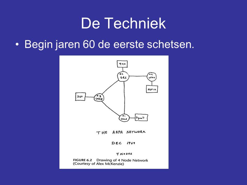 De Techniek •Begin jaren 60 de eerste schetsen.