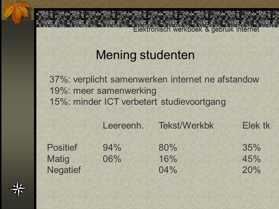 Mening studenten Elektronisch werkboek & gebruik internet 37%: verplicht samenwerken internet ne afstandow 19%: meer samenwerking 15%: minder ICT verbetert studievoortgang Leereenh.Tekst/WerkbkElek tk Positief94%80%35% Matig06%16%45% Negatief04%20%