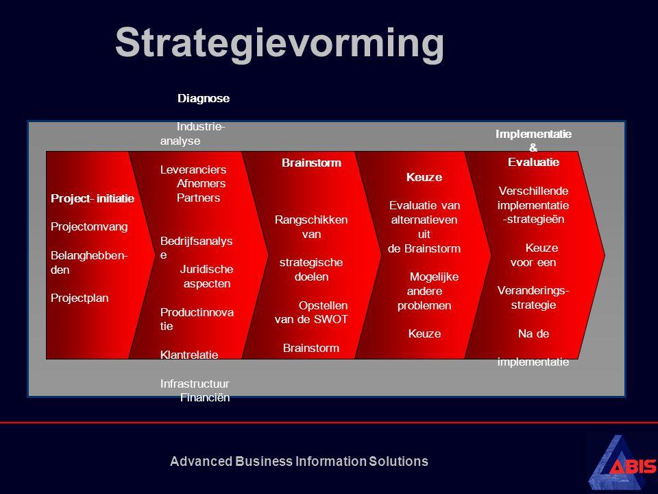 Advanced Business Information Solutions Strategievorming Project- initiatie Projectomvang Belanghebben- den Projectplan Diagnose Industrie- analyse Le