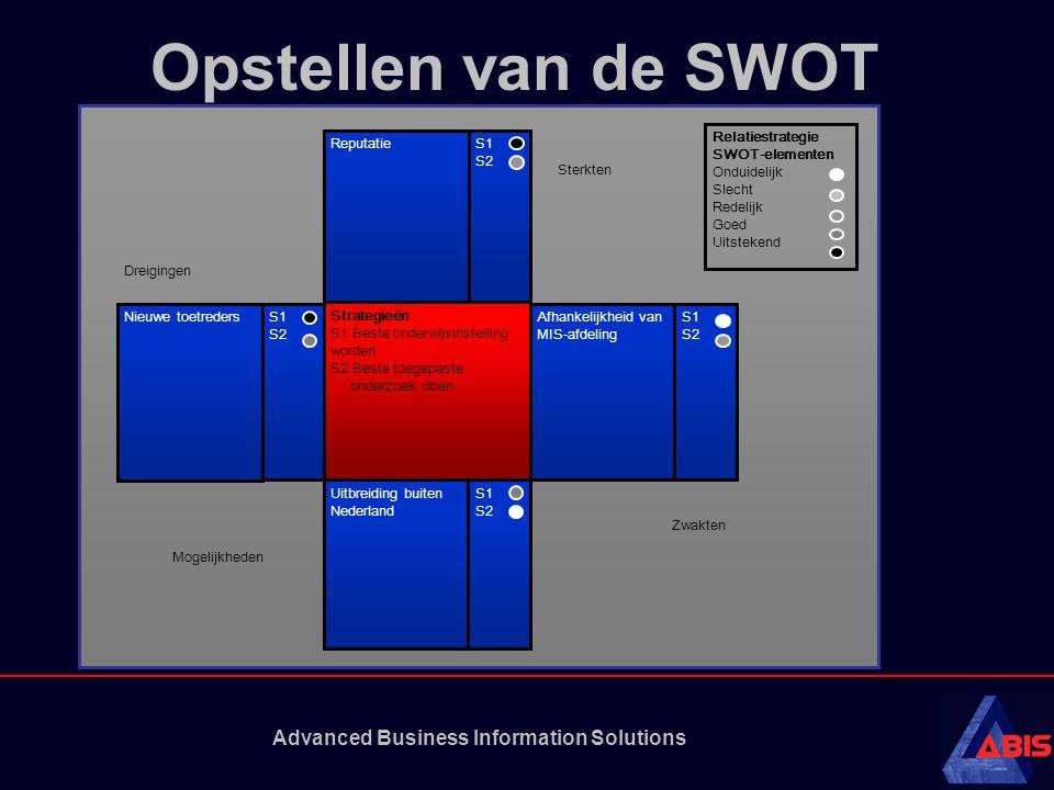 Advanced Business Information Solutions Opstellen van de SWOT Zwakten Strategieën S1 Beste onderwijsinstelling worden S2 Beste toegepaste onderzoek do