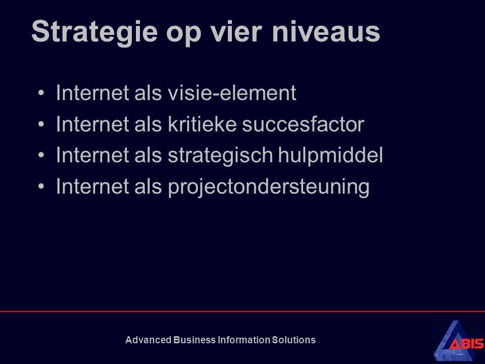 Advanced Business Information Solutions Strategie op vier niveaus •Internet als visie-element •Internet als kritieke succesfactor •Internet als strate
