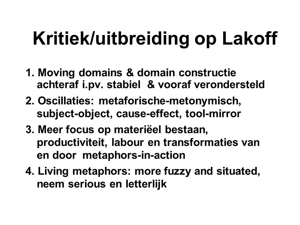 Kritiek/uitbreiding op Lakoff 1. Moving domains & domain constructie achteraf i.pv.