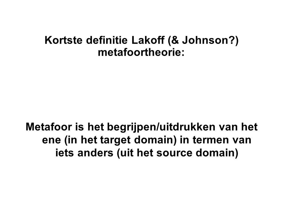 Kortste definitie Lakoff (& Johnson?) metafoortheorie: Metafoor is het begrijpen/uitdrukken van het ene (in het target domain) in termen van iets anders (uit het source domain)
