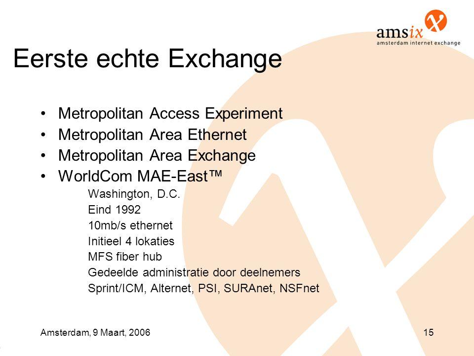 Amsterdam, 9 Maart, 200615 Eerste echte Exchange •Metropolitan Access Experiment •Metropolitan Area Ethernet •Metropolitan Area Exchange •WorldCom MAE