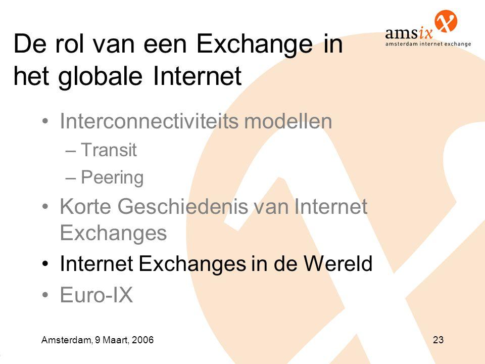 Amsterdam, 9 Maart, 200623 De rol van een Exchange in het globale Internet •Interconnectiviteits modellen –Transit –Peering •Korte Geschiedenis van Internet Exchanges •Internet Exchanges in de Wereld •Euro-IX