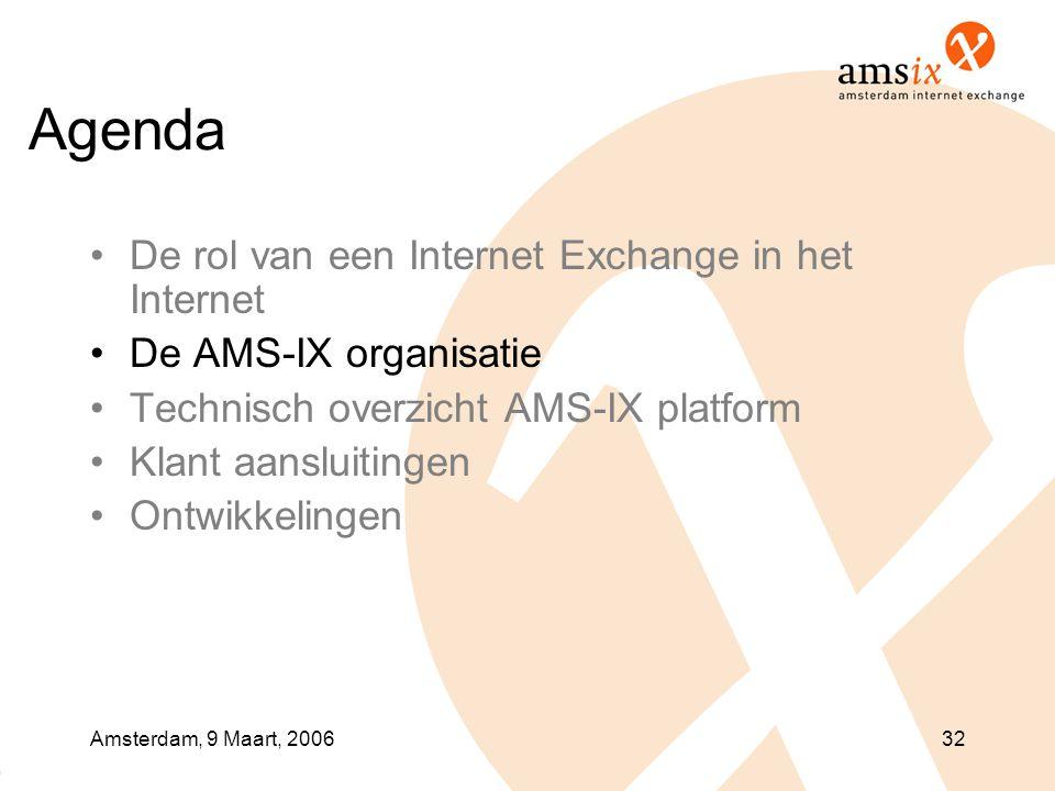 Amsterdam, 9 Maart, 200632 Agenda •De rol van een Internet Exchange in het Internet •De AMS-IX organisatie •Technisch overzicht AMS-IX platform •Klant aansluitingen •Ontwikkelingen