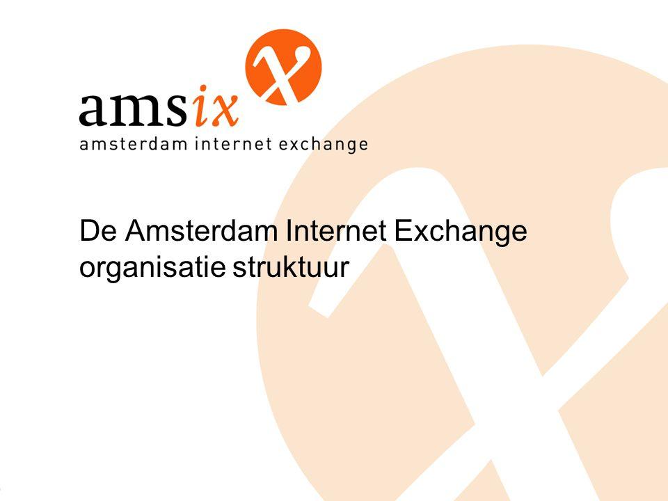 De Amsterdam Internet Exchange organisatie struktuur