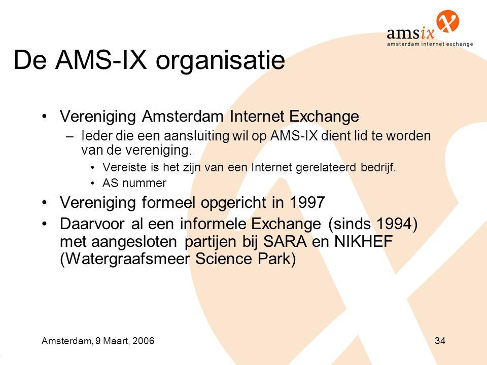 Amsterdam, 9 Maart, 200634 De AMS-IX organisatie •Vereniging Amsterdam Internet Exchange –Ieder die een aansluiting wil op AMS-IX dient lid te worden van de vereniging.