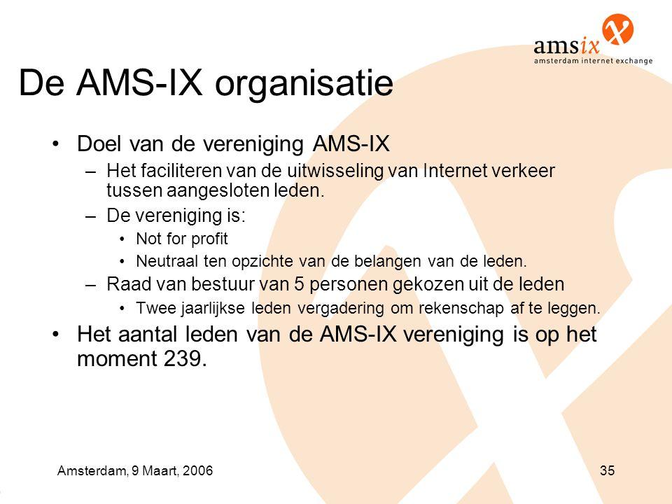 Amsterdam, 9 Maart, 200635 De AMS-IX organisatie •Doel van de vereniging AMS-IX –Het faciliteren van de uitwisseling van Internet verkeer tussen aangesloten leden.