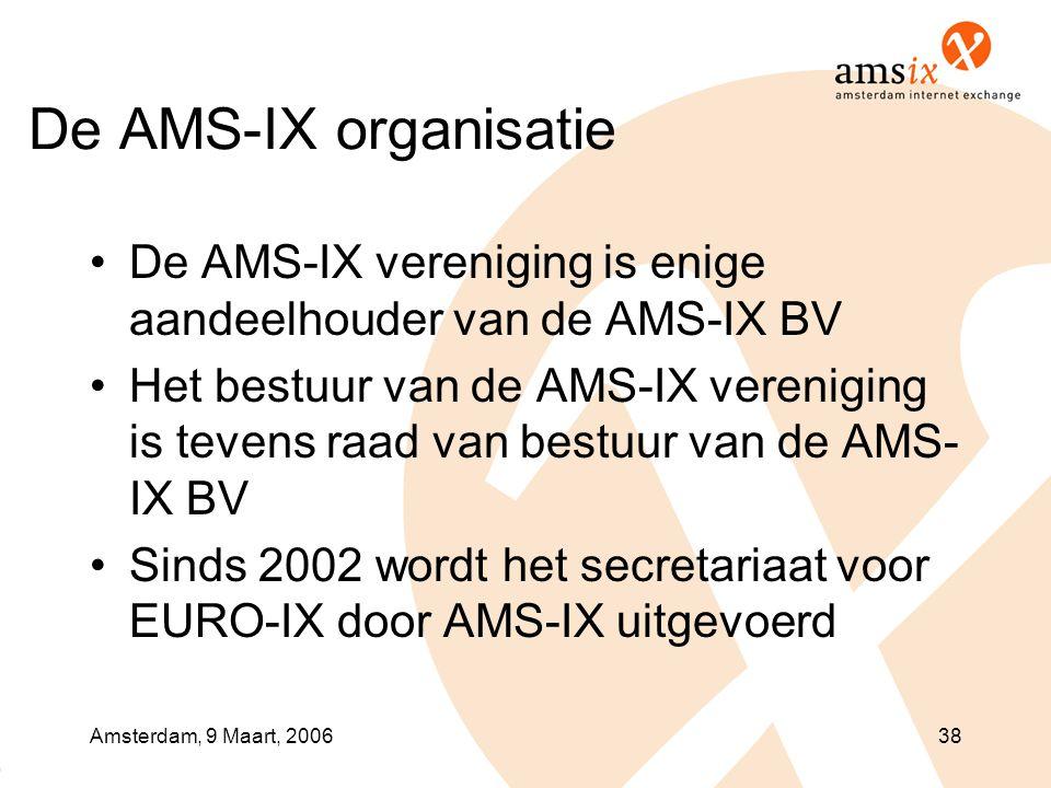Amsterdam, 9 Maart, 200638 De AMS-IX organisatie •De AMS-IX vereniging is enige aandeelhouder van de AMS-IX BV •Het bestuur van de AMS-IX vereniging is tevens raad van bestuur van de AMS- IX BV •Sinds 2002 wordt het secretariaat voor EURO-IX door AMS-IX uitgevoerd