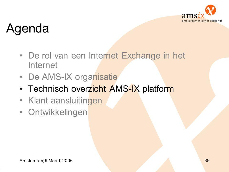Amsterdam, 9 Maart, 200639 Agenda •De rol van een Internet Exchange in het Internet •De AMS-IX organisatie •Technisch overzicht AMS-IX platform •Klant aansluitingen •Ontwikkelingen