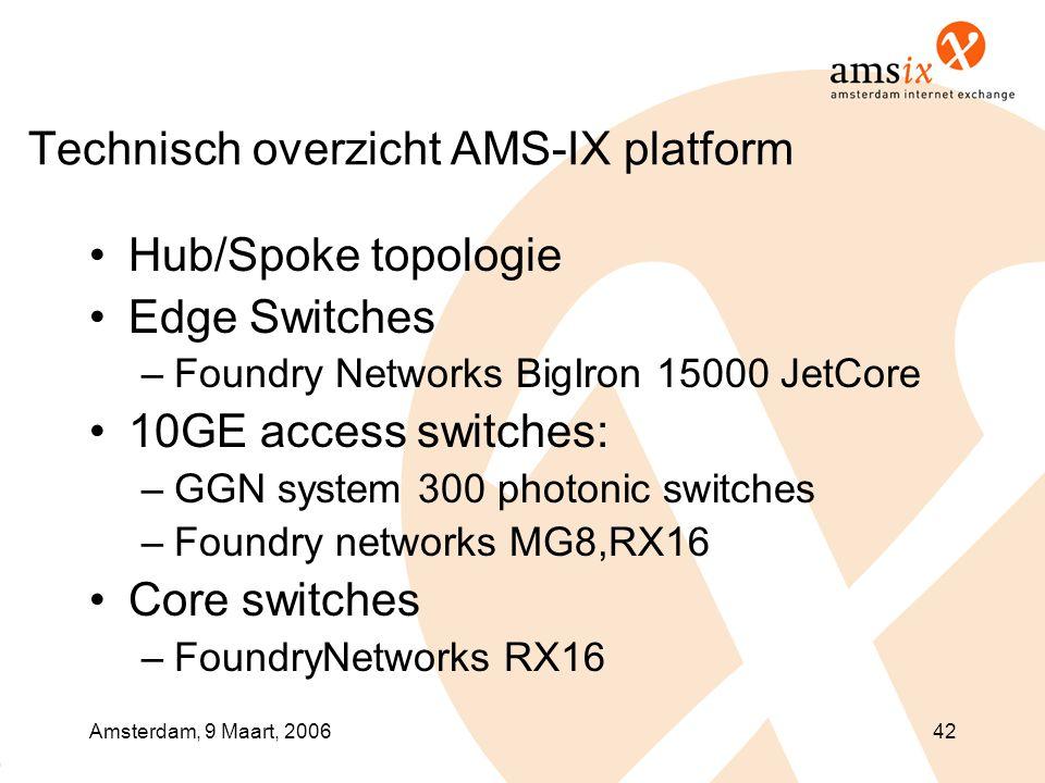Amsterdam, 9 Maart, 200642 Technisch overzicht AMS-IX platform •Hub/Spoke topologie •Edge Switches –Foundry Networks BigIron 15000 JetCore •10GE acces