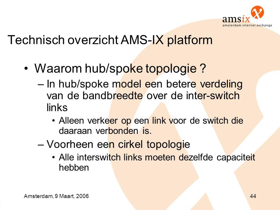 Amsterdam, 9 Maart, 200644 Technisch overzicht AMS-IX platform •Waarom hub/spoke topologie ? –In hub/spoke model een betere verdeling van de bandbreed