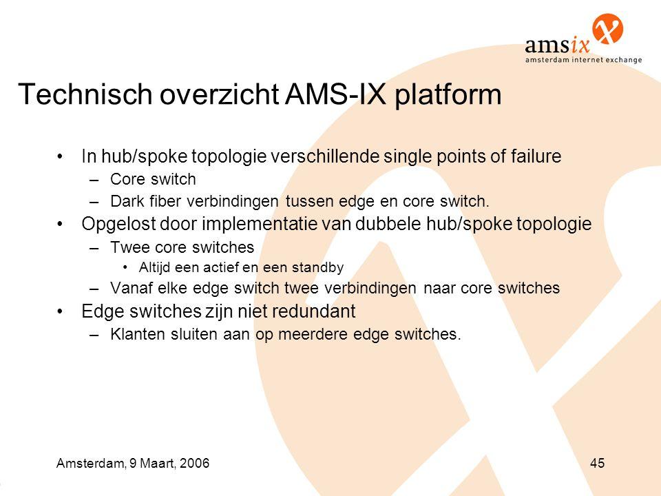 Amsterdam, 9 Maart, 200645 Technisch overzicht AMS-IX platform •In hub/spoke topologie verschillende single points of failure –Core switch –Dark fiber verbindingen tussen edge en core switch.