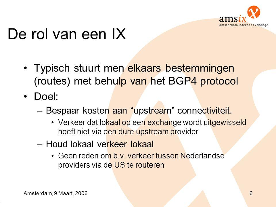 Amsterdam, 9 Maart, 20066 De rol van een IX •Typisch stuurt men elkaars bestemmingen (routes) met behulp van het BGP4 protocol •Doel: –Bespaar kosten