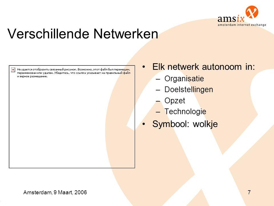 Amsterdam, 9 Maart, 20067 Verschillende Netwerken •Elk netwerk autonoom in: –Organisatie –Doelstellingen –Opzet –Technologie •Symbool: wolkje