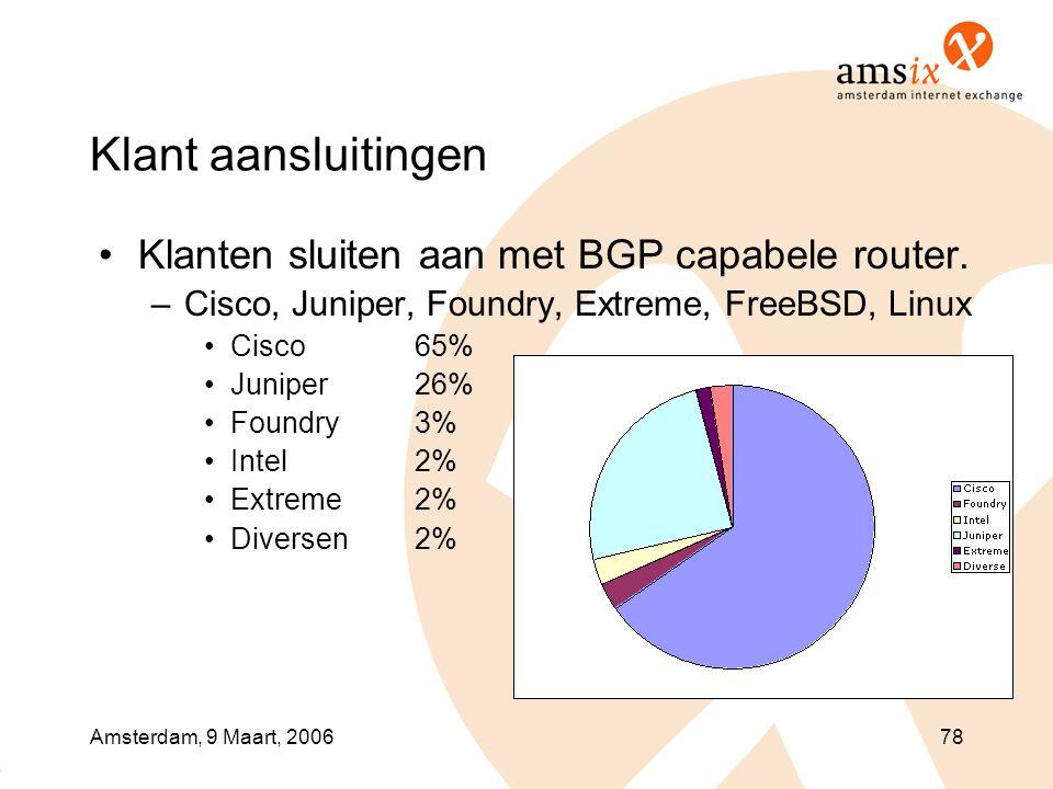 Amsterdam, 9 Maart, 200678 Klant aansluitingen •Klanten sluiten aan met BGP capabele router. –Cisco, Juniper, Foundry, Extreme, FreeBSD, Linux •Cisco