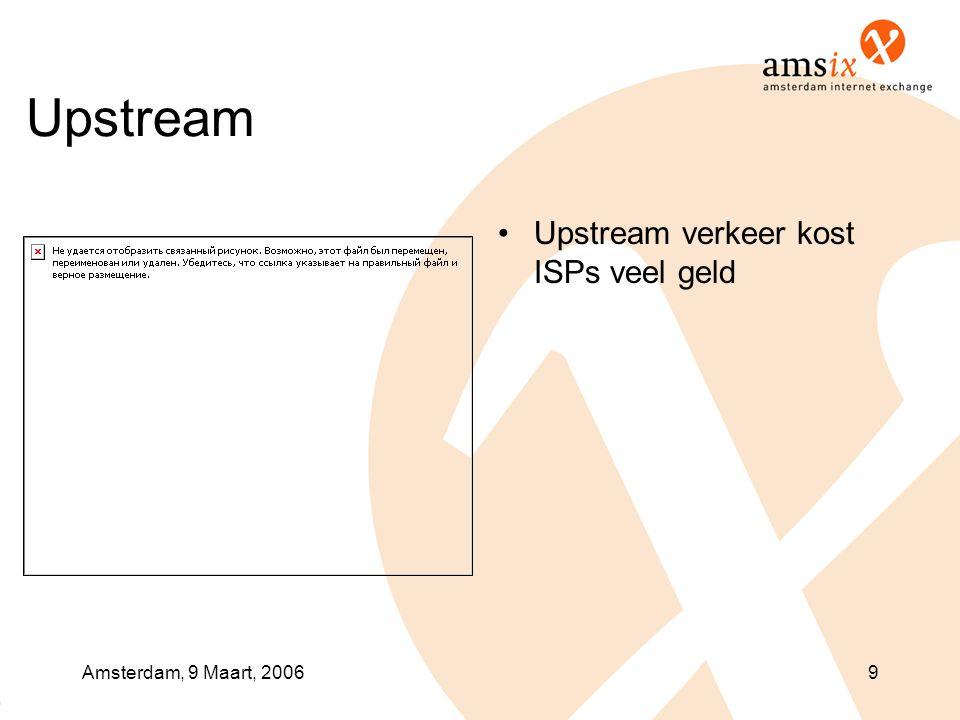Amsterdam, 9 Maart, 20069 Upstream •Upstream verkeer kost ISPs veel geld