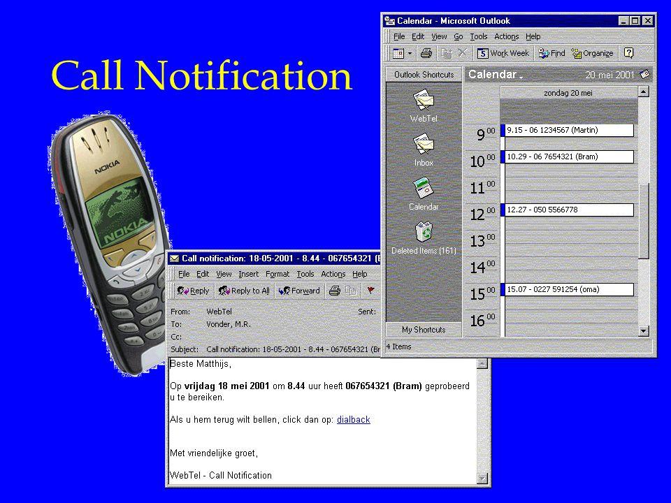 Call Notification