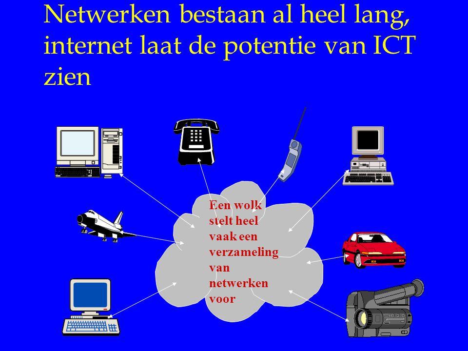Netwerken bestaan al heel lang, internet laat de potentie van ICT zien Een wolk stelt heel vaak een verzameling van netwerken voor