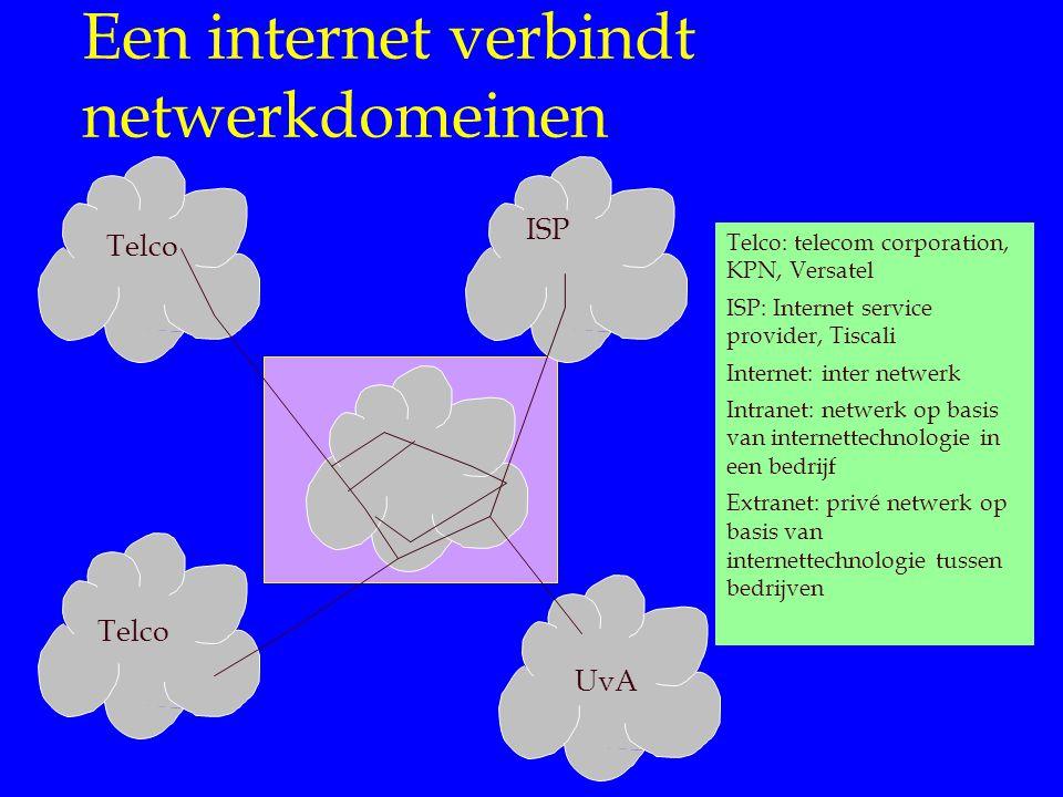 Een internet verbindt netwerkdomeinen Telco ISP Telco: telecom corporation, KPN, Versatel ISP: Internet service provider, Tiscali Internet: inter netw