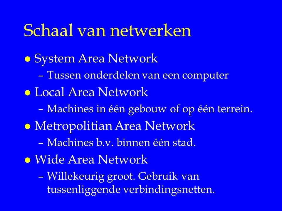 Schaal van netwerken l System Area Network –Tussen onderdelen van een computer l Local Area Network –Machines in één gebouw of op één terrein. l Metro