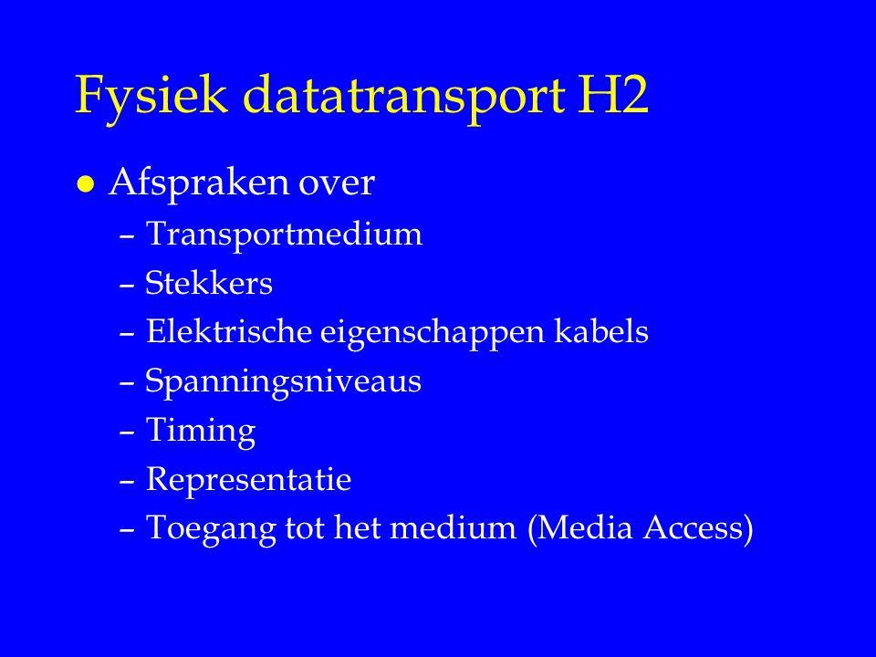 Fysiek datatransport H2 l Afspraken over –Transportmedium –Stekkers –Elektrische eigenschappen kabels –Spanningsniveaus –Timing –Representatie –Toegang tot het medium (Media Access)