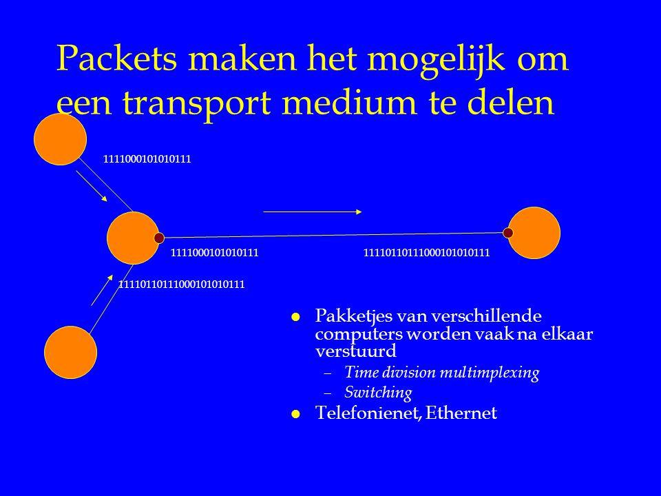 Packets maken het mogelijk om een transport medium te delen 1111000101010111 11110110111000101010111 l Pakketjes van verschillende computers worden vaak na elkaar verstuurd – Time division multimplexing – Switching l Telefonienet, Ethernet 111101101110001010101111111000101010111