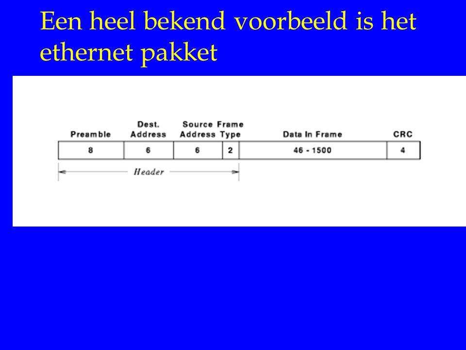 Een heel bekend voorbeeld is het ethernet pakket