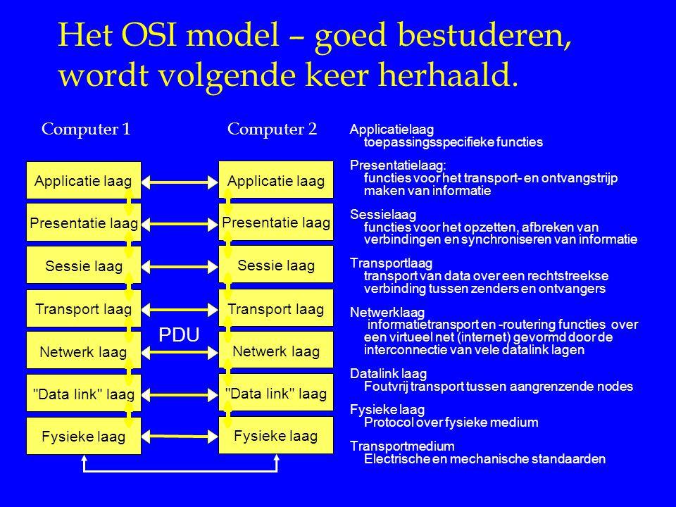 Het OSI model – goed bestuderen, wordt volgende keer herhaald. Applicatielaag toepassingsspecifieke functies Presentatielaag: functies voor het transp