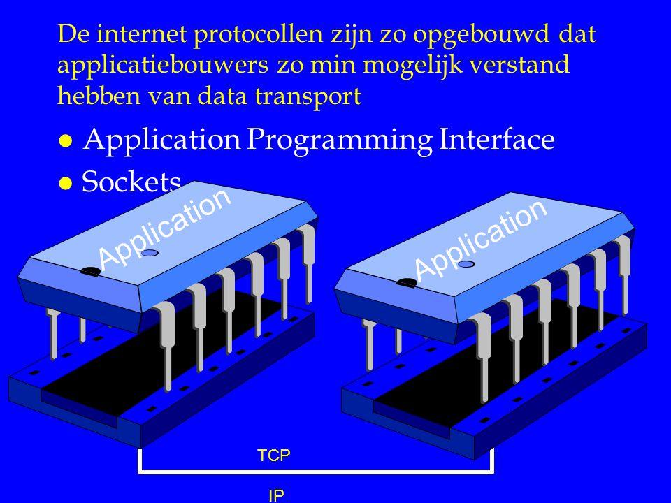 De internet protocollen zijn zo opgebouwd dat applicatiebouwers zo min mogelijk verstand hebben van data transport l Application Programming Interface l Sockets Application TCP IP