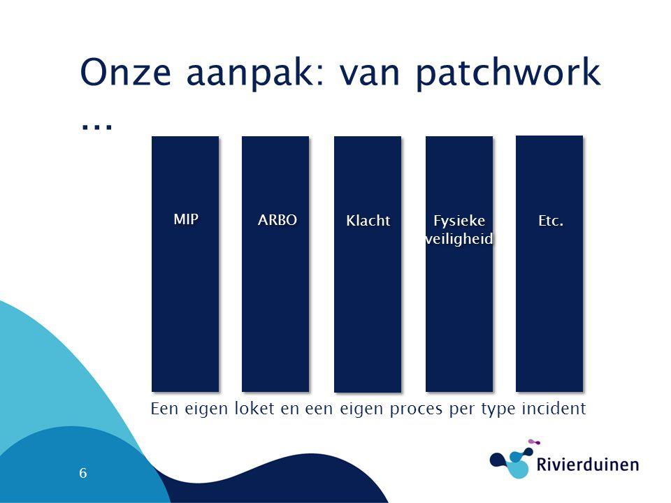 6 MIP Klacht ARBO Etc. Een eigen loket en een eigen proces per type incident Fysieke veiligheid Onze aanpak: van patchwork...