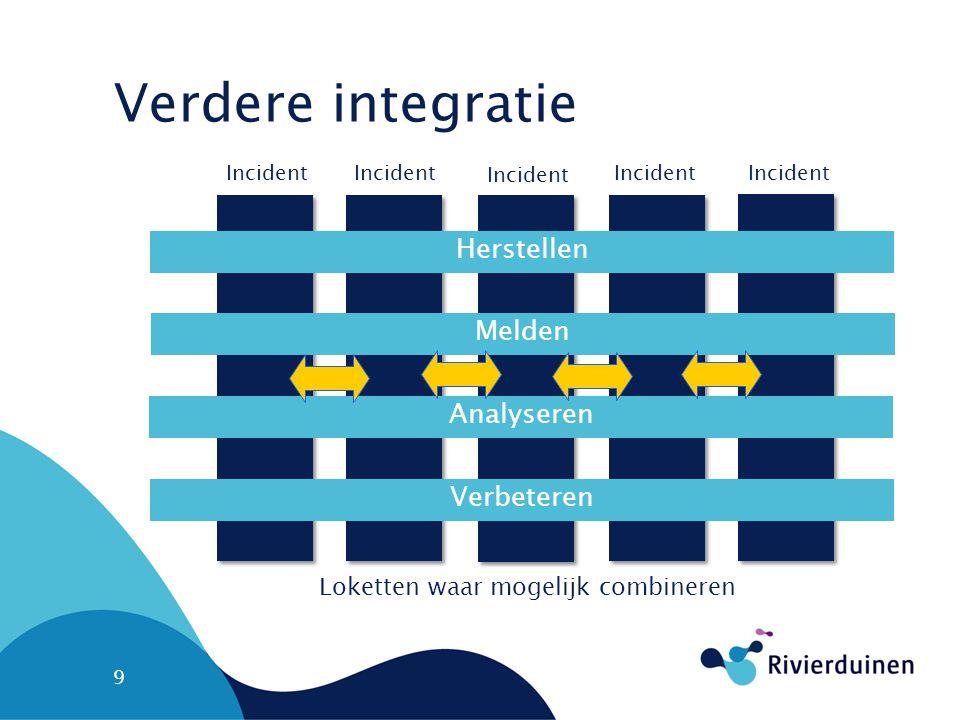 9 Loketten waar mogelijk combineren Verdere integratie Incident Herstellen Analyseren Verbeteren Melden
