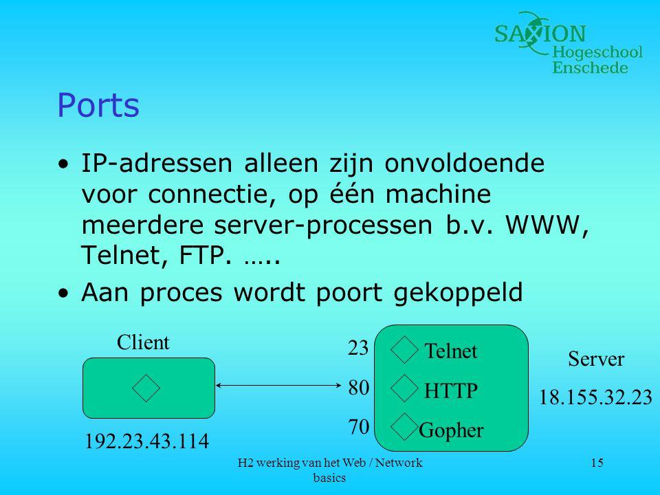 H2 werking van het Web / Network basics 15 Ports •IP-adressen alleen zijn onvoldoende voor connectie, op één machine meerdere server-processen b.v. WW