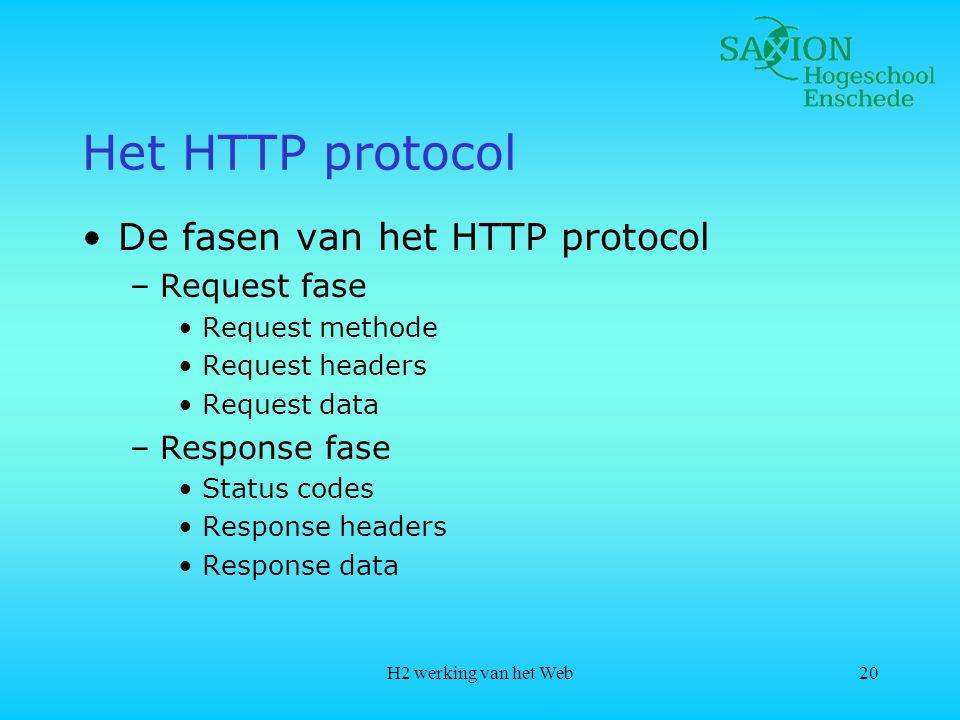 H2 werking van het Web20 Het HTTP protocol •De fasen van het HTTP protocol –Request fase •Request methode •Request headers •Request data –Response fase •Status codes •Response headers •Response data