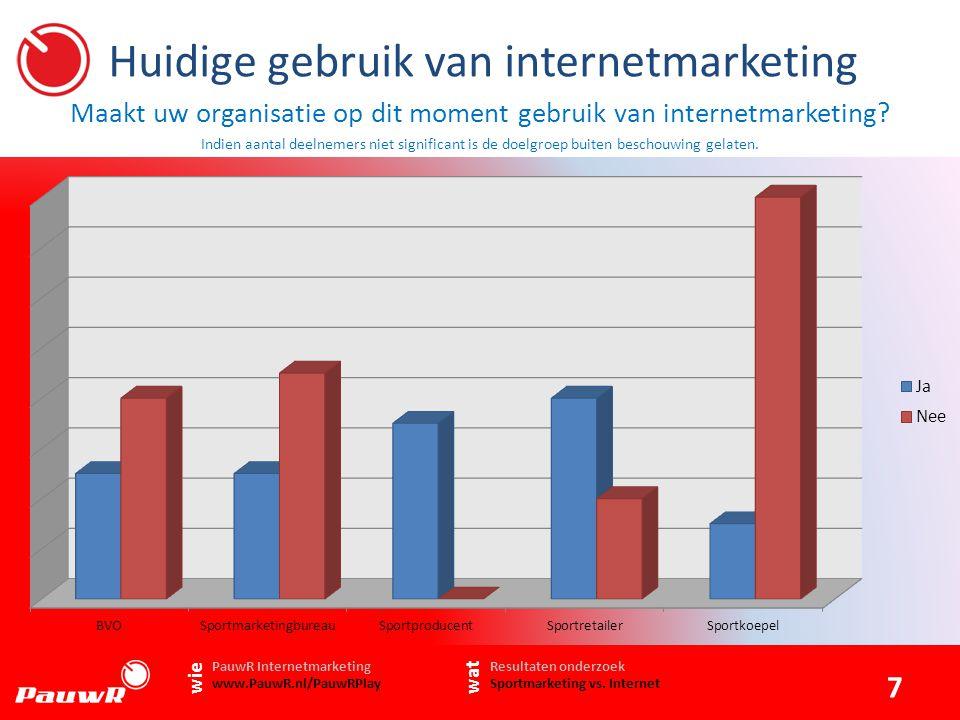 Huidige gebruik van internetmarketing 8 www.PauwR.nl Resultaten onderzoek Sportmarketing vs.