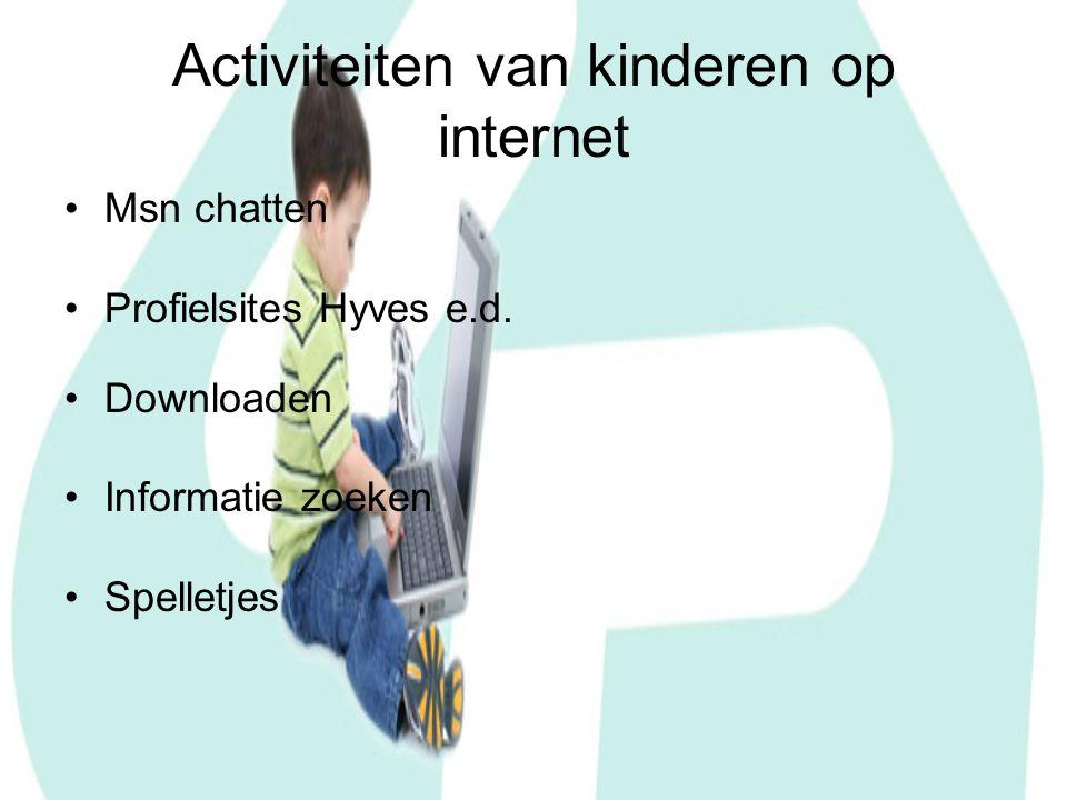 Activiteiten van kinderen op internet Msn chatten Profielsites Hyves e.d.