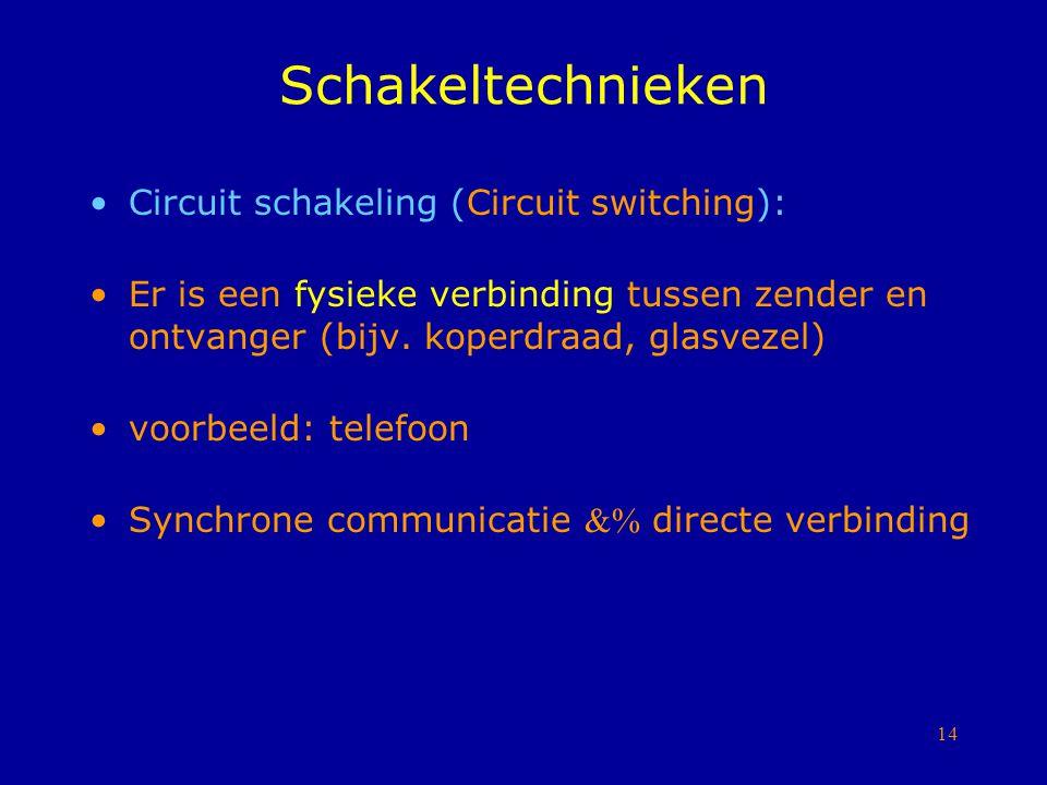 14 Schakeltechnieken Circuit schakeling (Circuit switching): Er is een fysieke verbinding tussen zender en ontvanger (bijv. koperdraad, glasvezel) voo