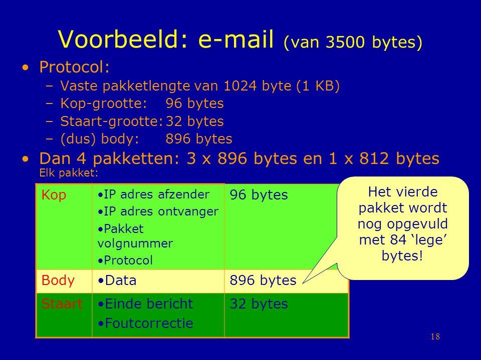 18 Voorbeeld: e-mail (van 3500 bytes) Protocol: –Vaste pakketlengte van 1024 byte (1 KB) –Kop-grootte:96 bytes –Staart-grootte:32 bytes –(dus) body: 8
