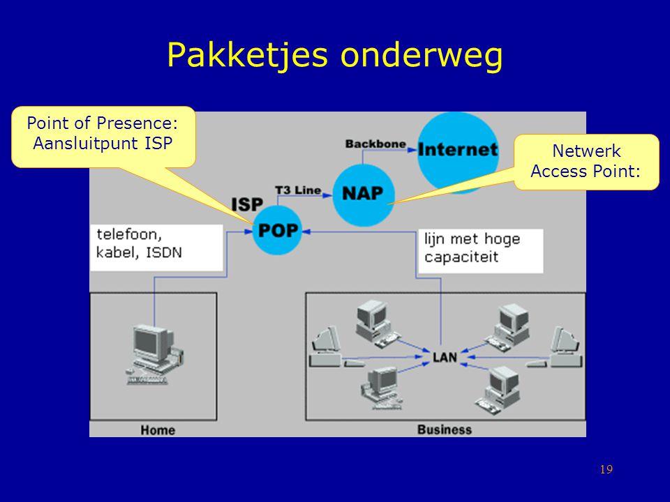 19 Pakketjes onderweg Point of Presence: Aansluitpunt ISP Netwerk Access Point: