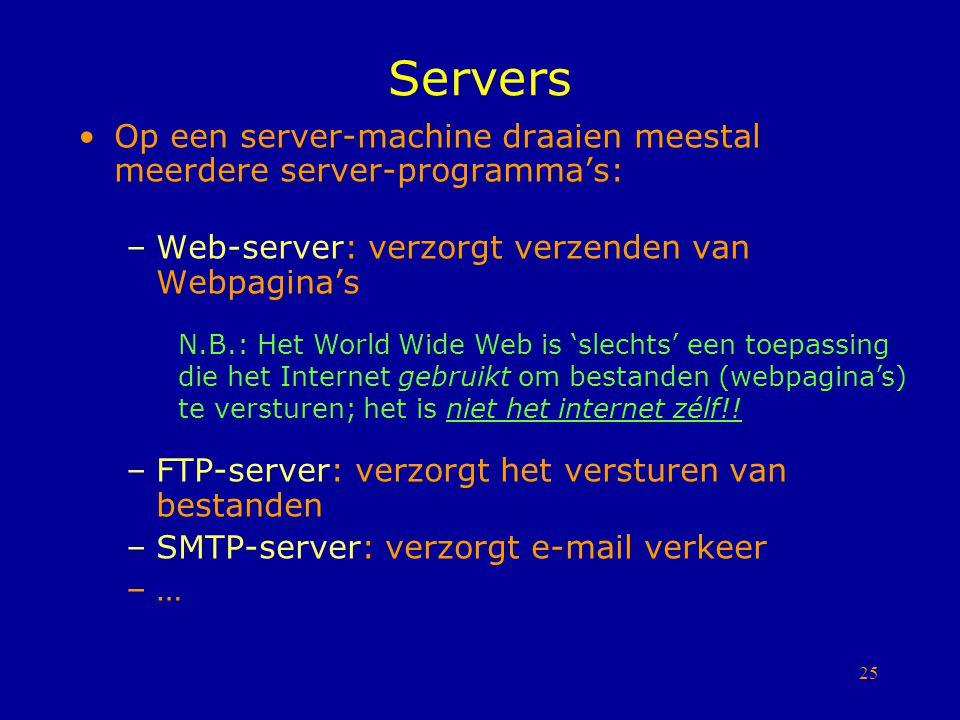 25 Servers Op een server-machine draaien meestal meerdere server-programma's: –Web-server: verzorgt verzenden van Webpagina's –FTP-server: verzorgt he
