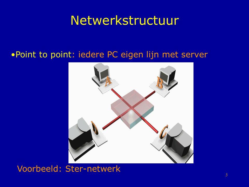 14 Schakeltechnieken Circuit schakeling (Circuit switching): Er is een fysieke verbinding tussen zender en ontvanger (bijv.