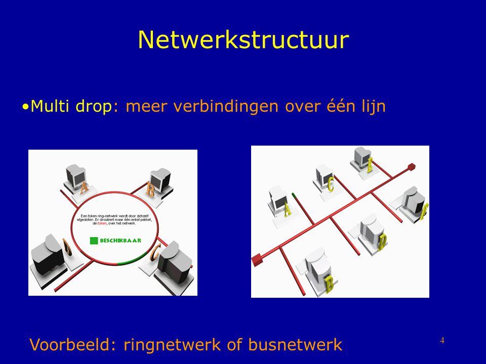 4 Netwerkstructuur Multi drop: meer verbindingen over één lijn Voorbeeld: ringnetwerk of busnetwerk
