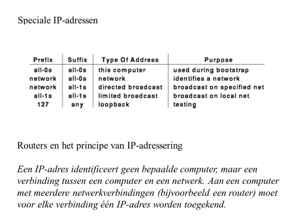 Speciale IP-adressen Routers en het principe van IP-adressering Een IP-adres identificeert geen bepaalde computer, maar een verbinding tussen een comp