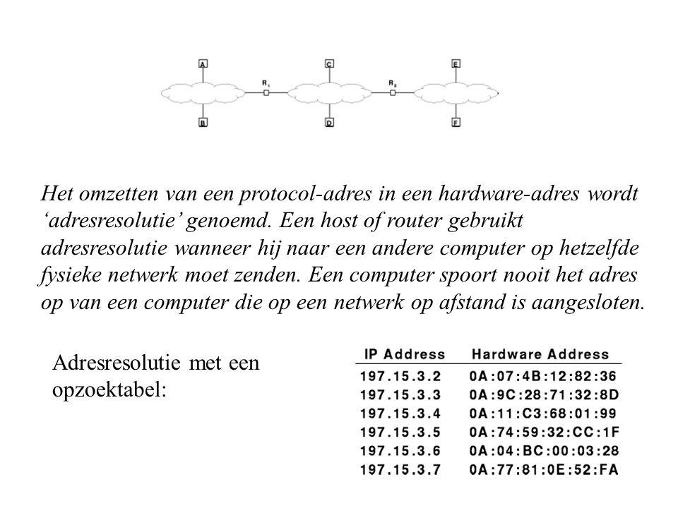 Het omzetten van een protocol-adres in een hardware-adres wordt 'adresresolutie' genoemd. Een host of router gebruikt adresresolutie wanneer hij naar